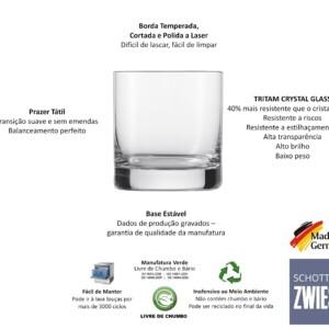 Cj. 6 Copos para Cerveja Pint 262ml Schott Zwiesel Beer Basic de Cristal